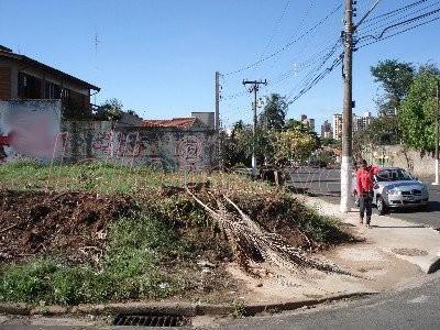 Terreno para Locação - Jardim Guarani